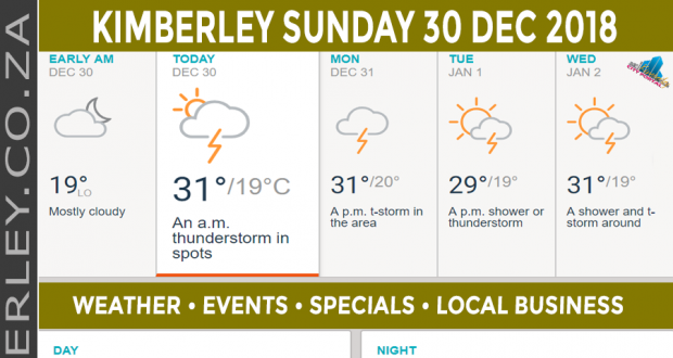 Today in Kimberley South Africa - Weather News Events 2018/12/30