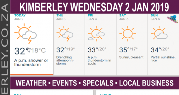 Today in Kimberley South Africa - Weather News Events 2019/01/02
