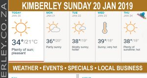 Today in Kimberley South Africa - Weather News Events 2019/01/20
