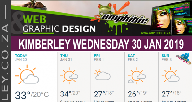 Today in Kimberley South Africa - Weather News Events 2019/01/30