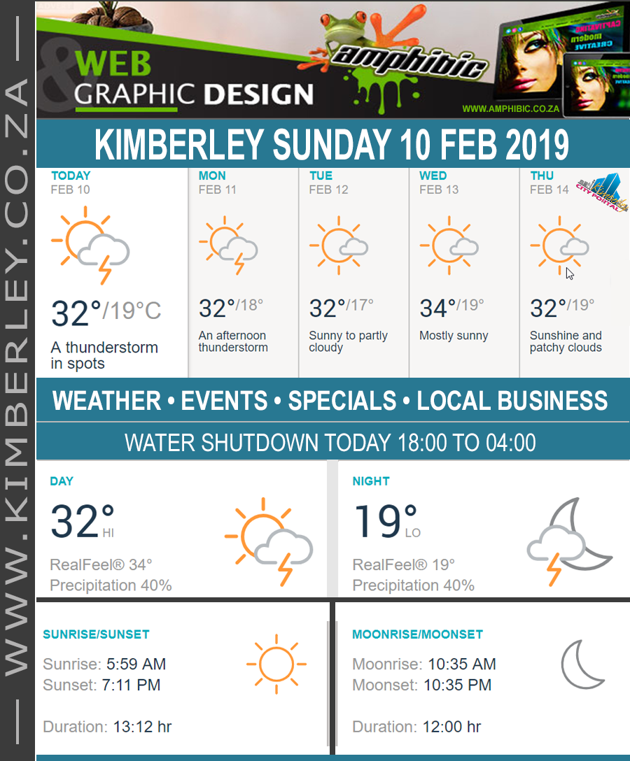 Today in Kimberley South Africa - Weather News Events 2019/02/10