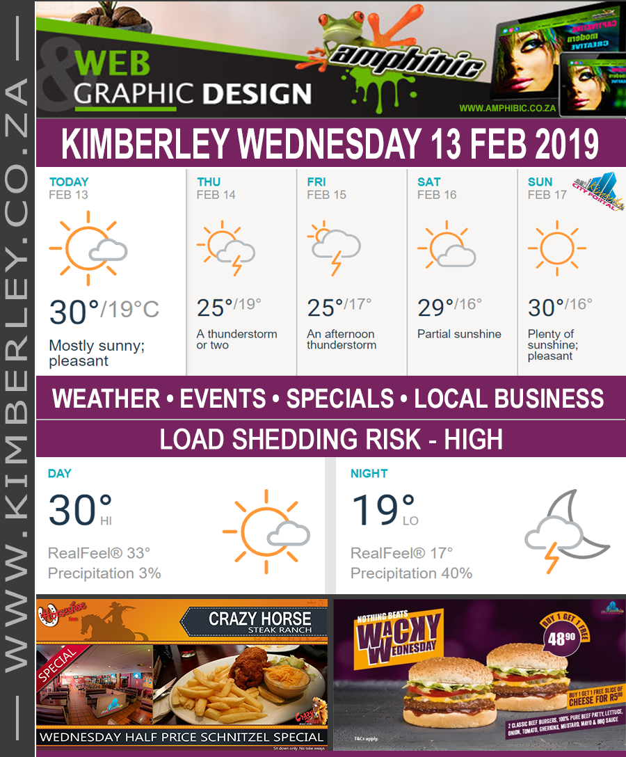 Today in Kimberley South Africa - Weather News Events 2019/02/13