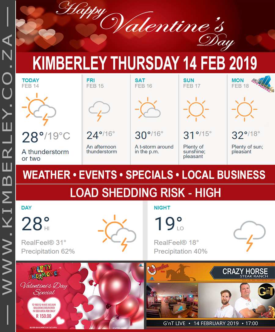 Today in Kimberley South Africa - Weather News Events 2019/02/14