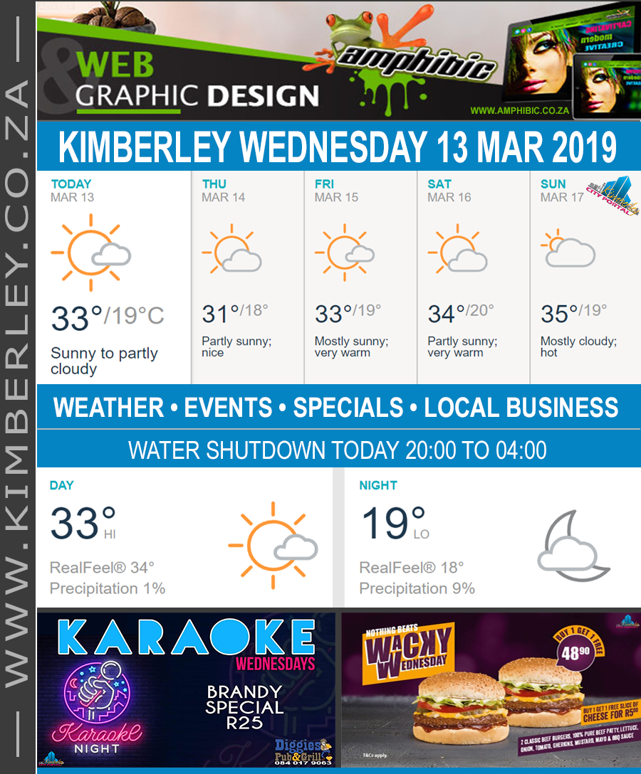 Today in Kimberley South Africa - Weather News Events 2019/03/13
