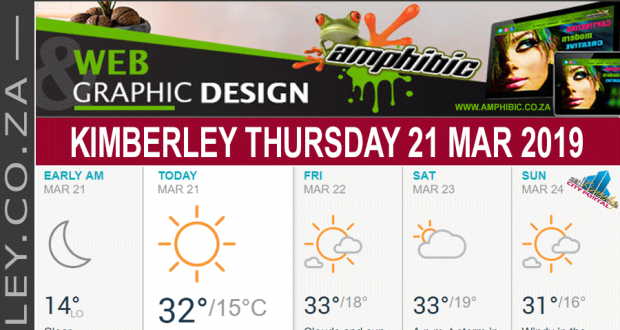 Today in Kimberley South Africa - Weather News Events 2019/03/21
