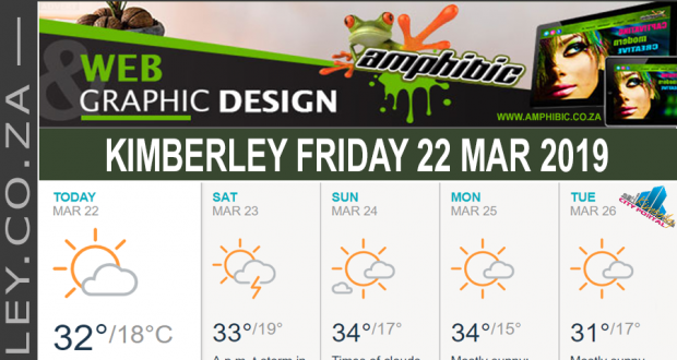 Today in Kimberley South Africa - Weather News Events 2019/03/22