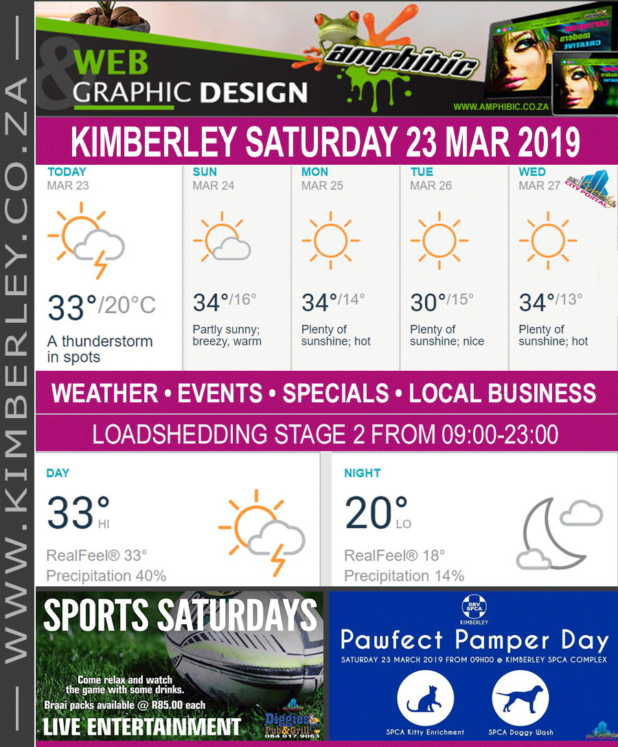 Today in Kimberley South Africa - Weather News Events 2019/03/23