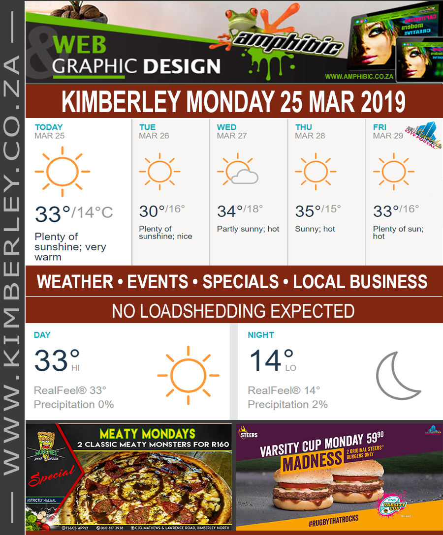 Today in Kimberley South Africa - Weather News Events 2019/03/25