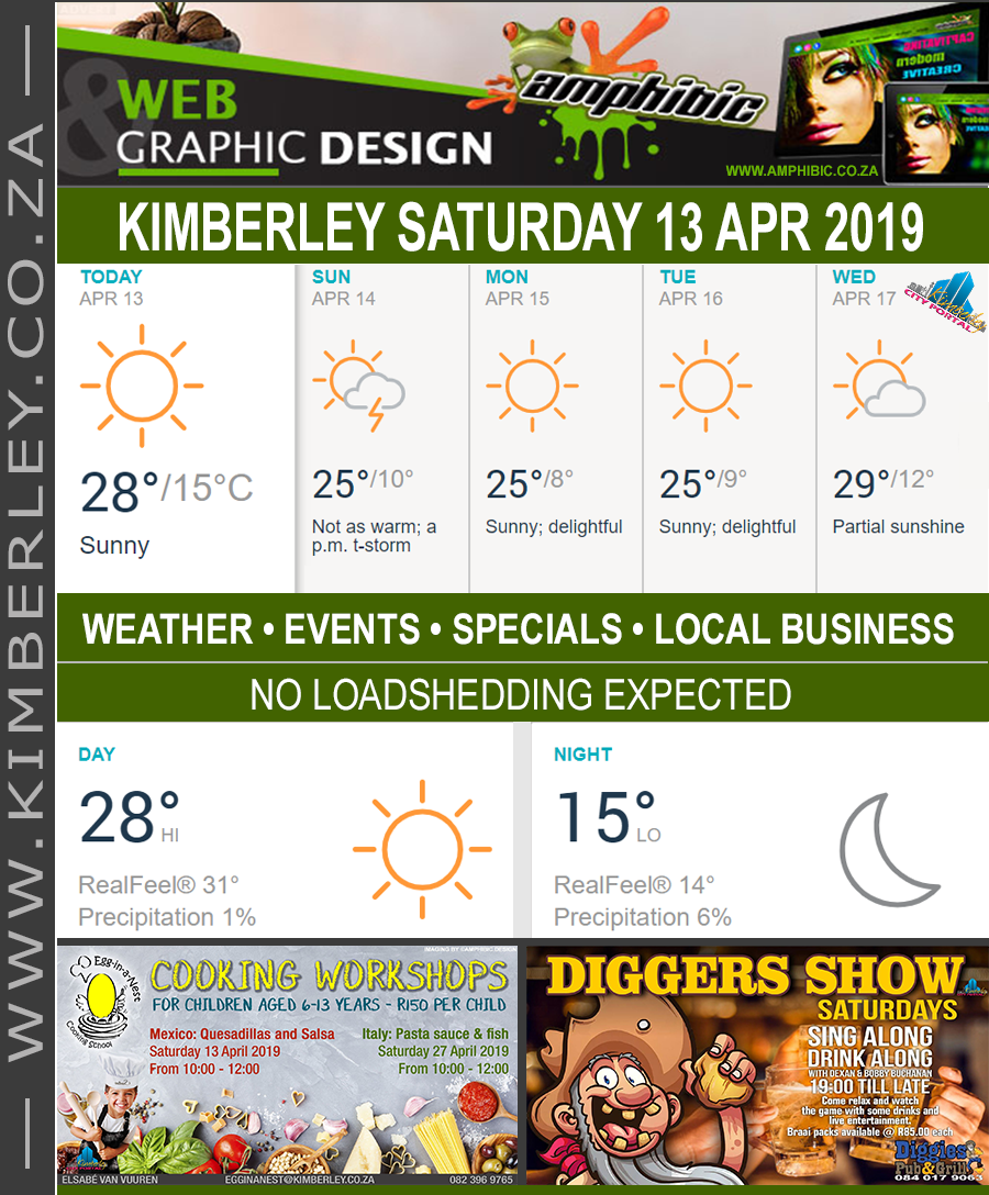 Today in Kimberley South Africa - Weather News Events 2019/04/13
