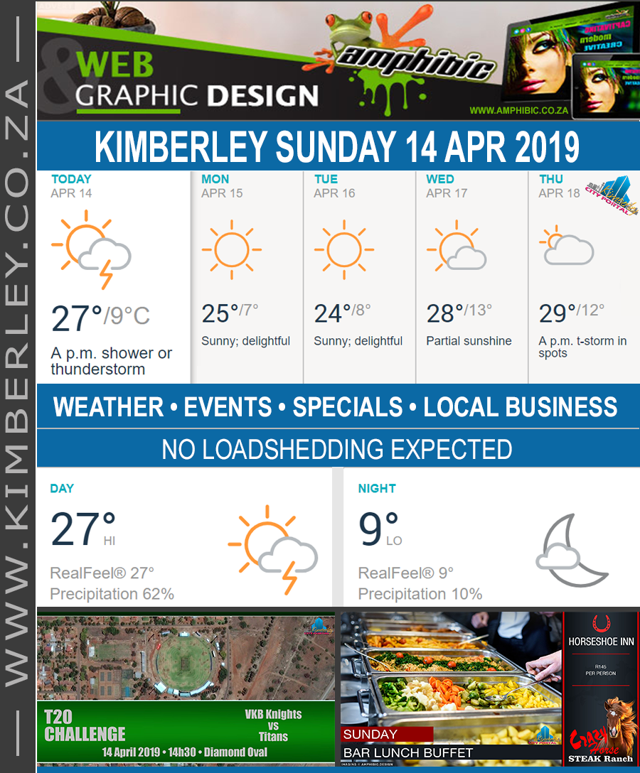 Today in Kimberley South Africa - Weather News Events 2019/04/14