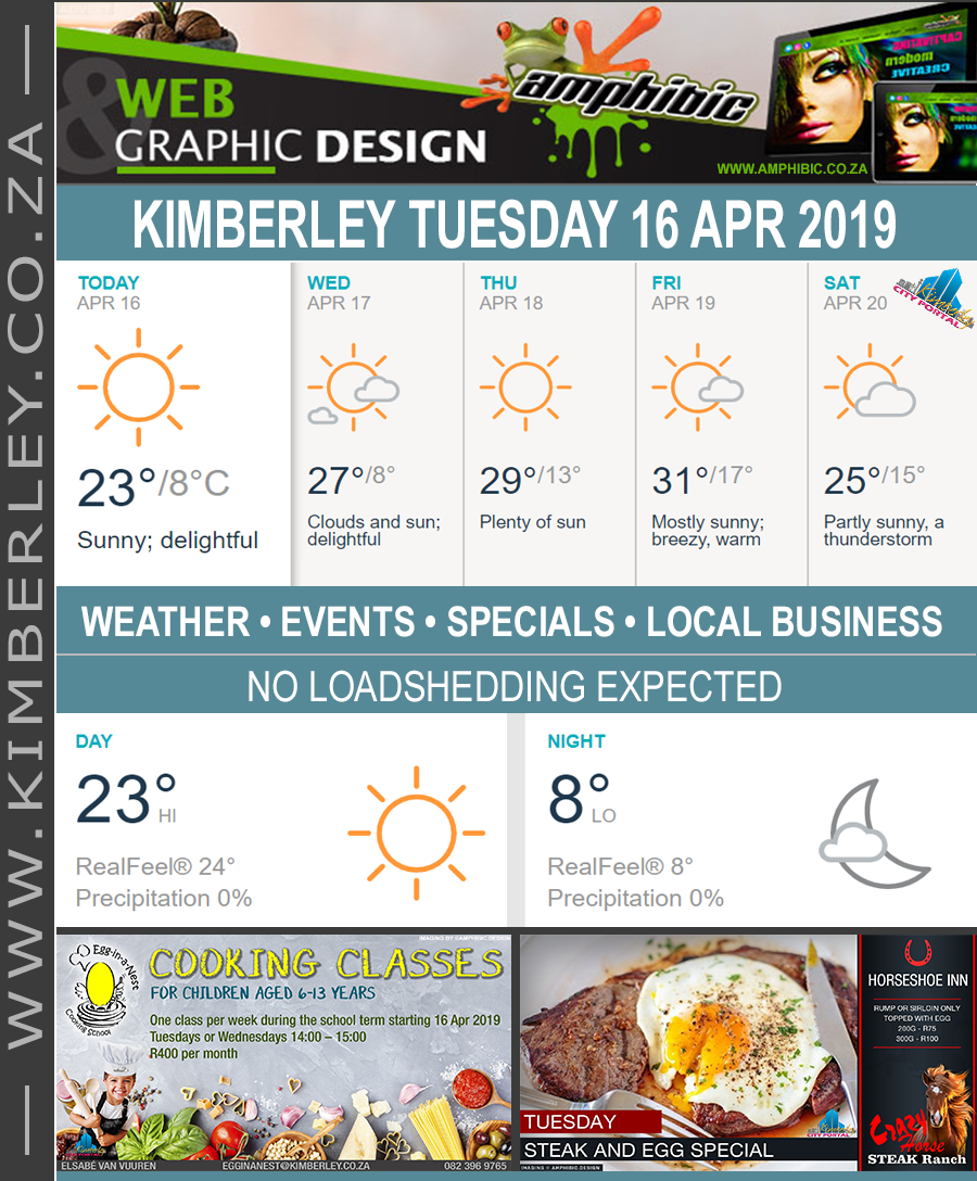Today in Kimberley South Africa - Weather News Events 2019/04/16