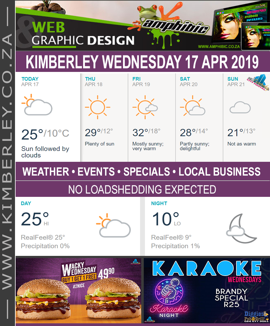 Today in Kimberley South Africa - Weather News Events 2019/04/17