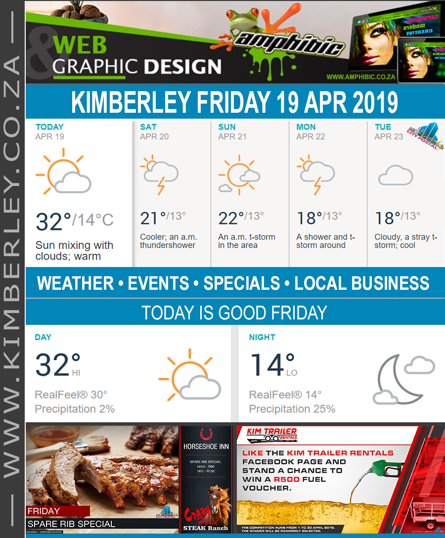 Today in Kimberley South Africa - Weather News Events 2019/04/19