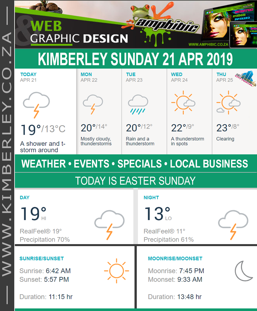 Today in Kimberley South Africa - Weather News Events 2019/04/21