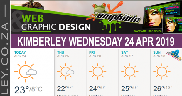 Today in Kimberley South Africa - Weather News Events 2019/04/24