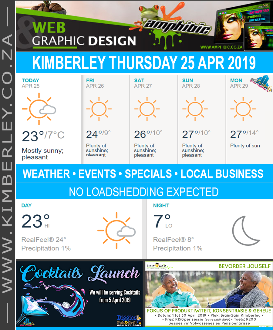 Today in Kimberley South Africa - Weather News Events 2019/04/25