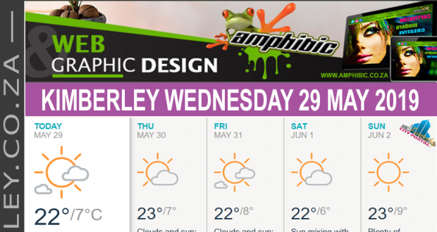 Today in Kimberley South Africa - Weather News Events 2019/05/29