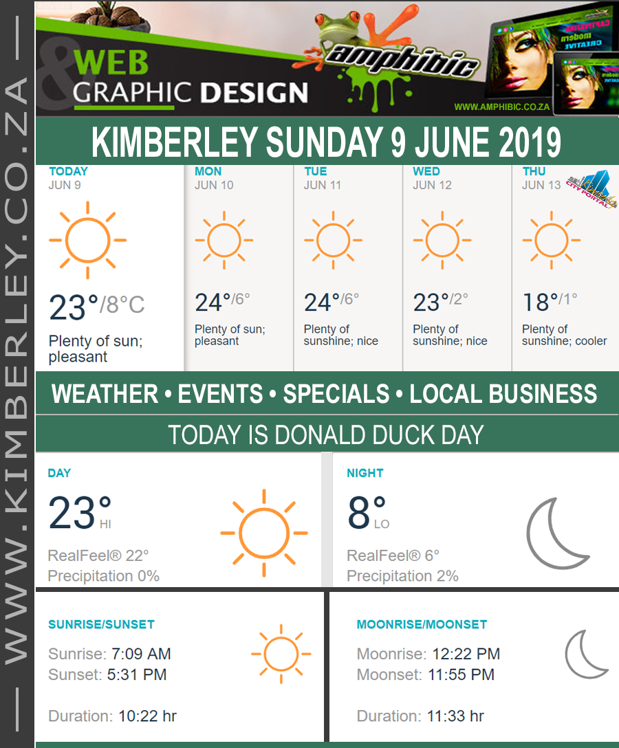 Today in Kimberley South Africa - Weather News Events 2019/06/09
