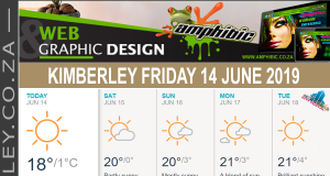 Today in Kimberley South Africa - Weather News Events 2019/06/14
