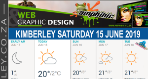 Today in Kimberley South Africa - Weather News Events 2019/06/15