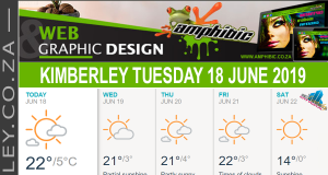 Today in Kimberley South Africa - Weather News Events 2019/06/18
