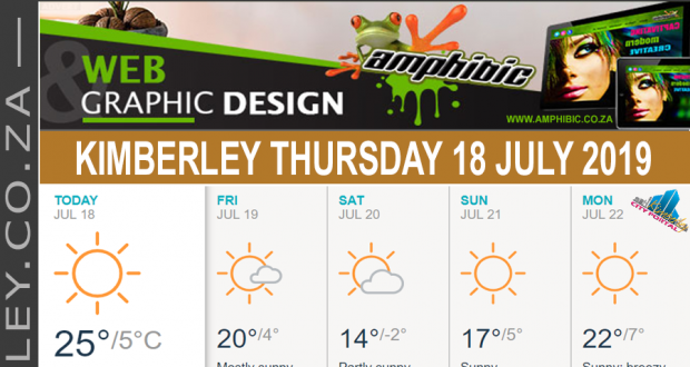 Today in Kimberley South Africa - Weather News Events 2019/07/18