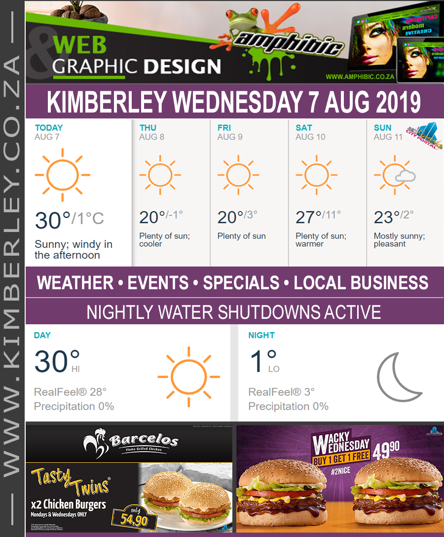 Today in Kimberley South Africa - Weather News Events 2019/08/07