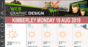 Today in Kimberley South Africa - Weather News Events 2019/08/19