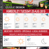 Today in Kimberley South Africa - Weather News Events 2019/08/20