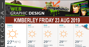 Today in Kimberley South Africa - Weather News Events 2019/08/23