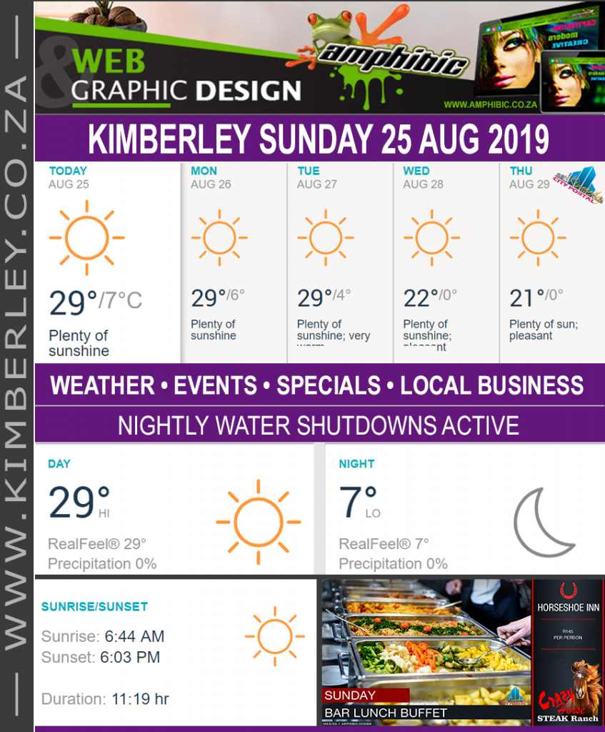 Today in Kimberley South Africa - Weather News Events 2019/08/25
