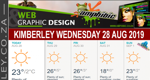 Today in Kimberley South Africa - Weather News Events 2019/08/28