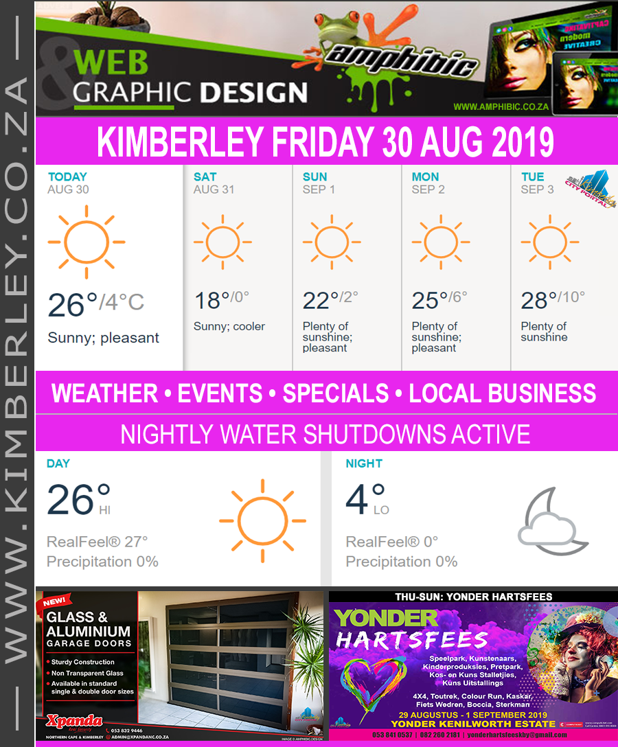 Today in Kimberley South Africa - Weather News Events 2019/08/30
