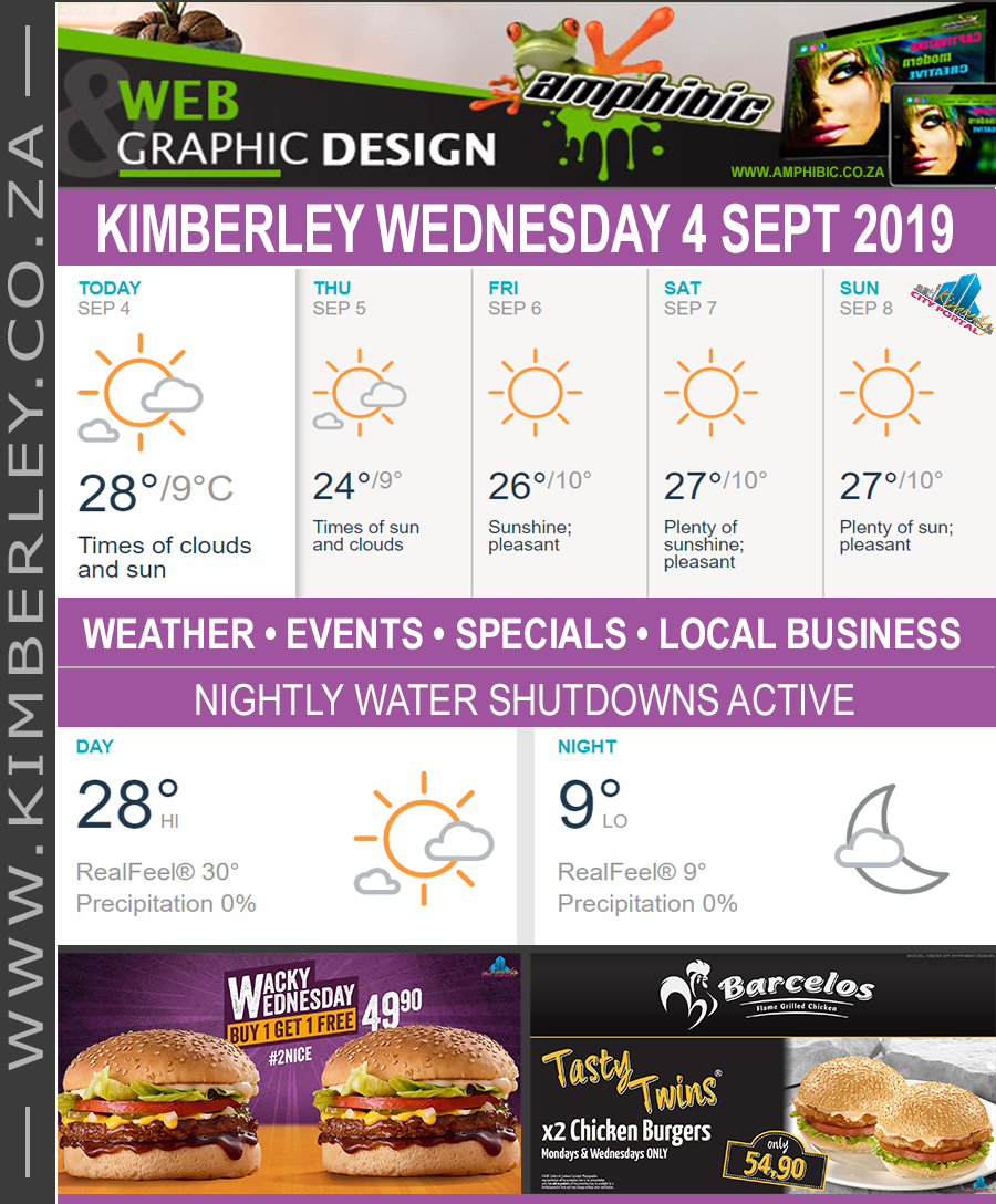 Today in Kimberley South Africa - Weather News Events 2019/09/04