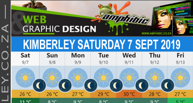 Today in Kimberley South Africa - Weather News Events 2019/09/07