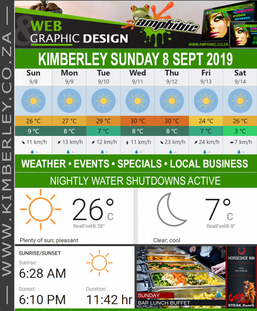 Today in Kimberley South Africa - Weather News Events 2019/09/08