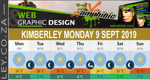 Today in Kimberley South Africa - Weather News Events 2019/09/09