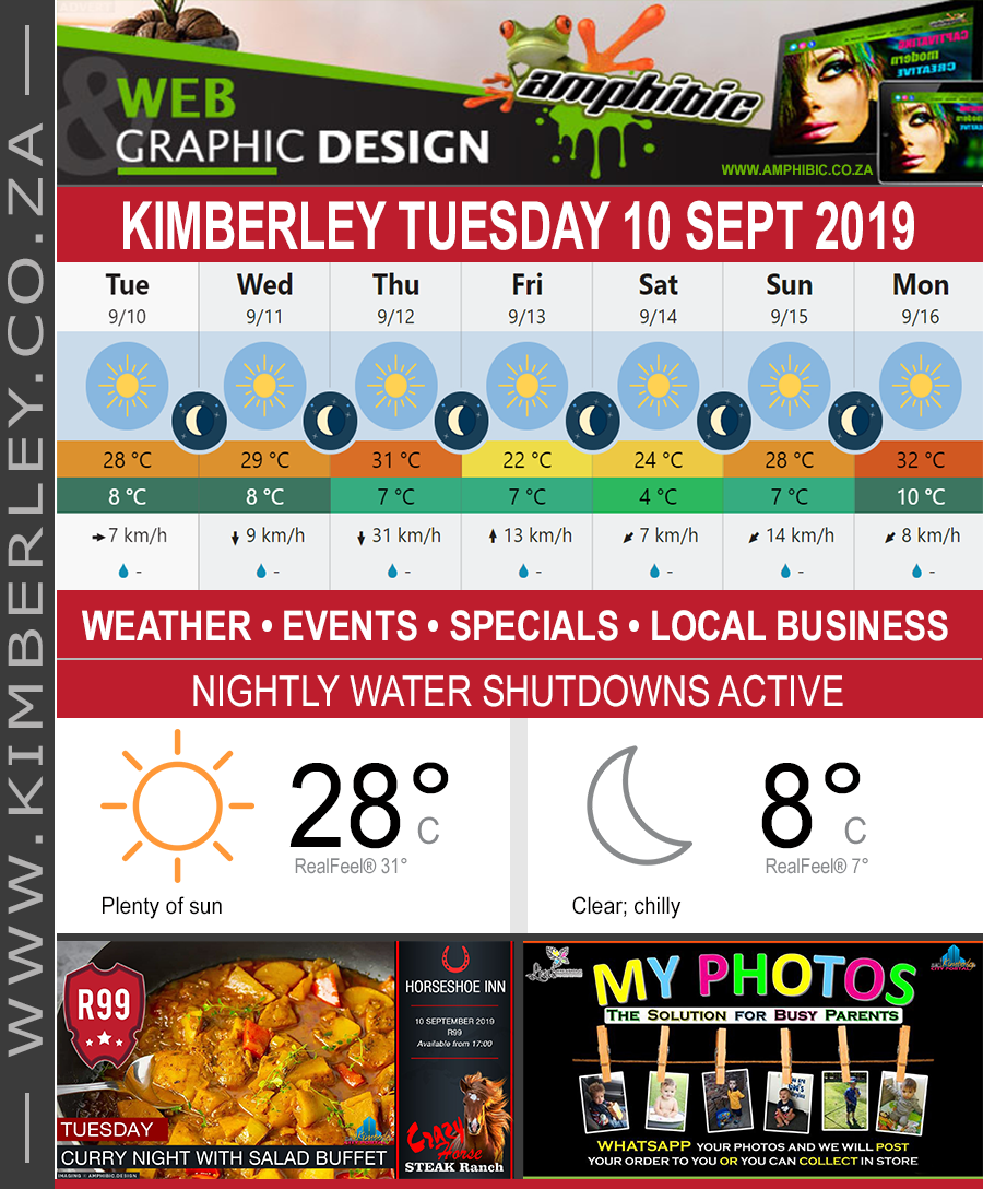 Today in Kimberley South Africa - Weather News Events 2019/09/10