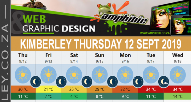 Today in Kimberley South Africa - Weather News Events 2019/09/12