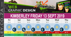 Today in Kimberley South Africa - Weather News Events 2019/09/13