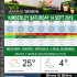Today in Kimberley South Africa - Weather News Events 2019/09/14