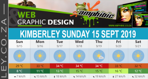 Today in Kimberley South Africa - Weather News Events 2019/09/15