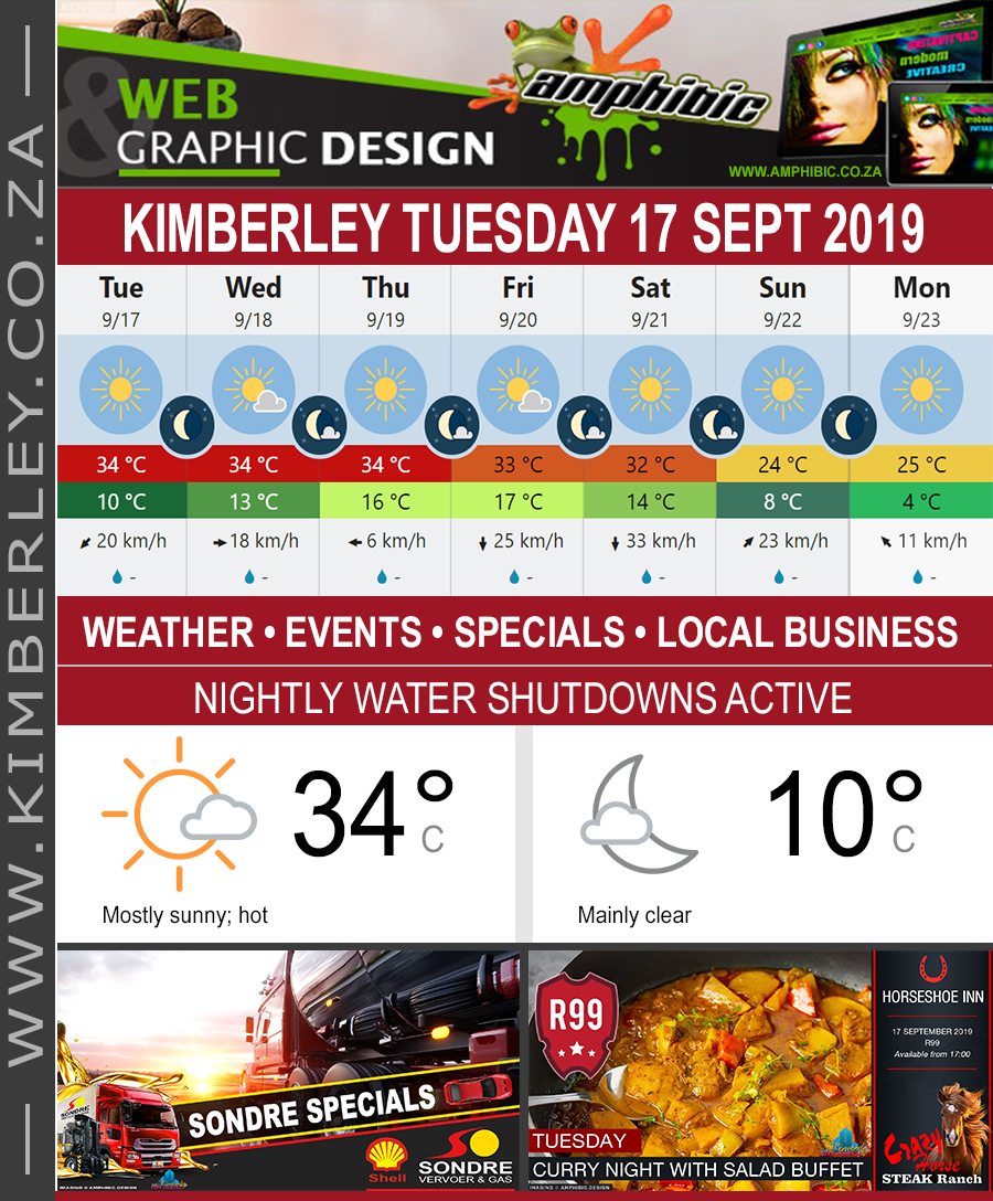 Today in Kimberley South Africa - Weather News Events 2019/09/17