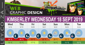 Today in Kimberley South Africa - Weather News Events 2019/09/18