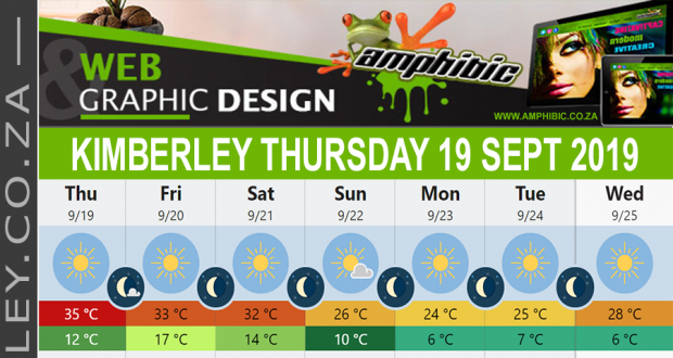 Today in Kimberley South Africa - Weather News Events 2019/09/19