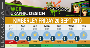 Today in Kimberley South Africa - Weather News Events 2019/09/20