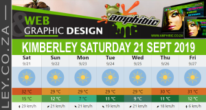 Today in Kimberley South Africa - Weather News Events 2019/09/21
