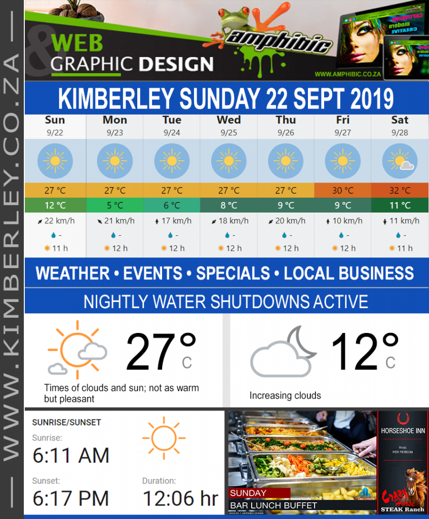 Today in Kimberley South Africa - Weather News Events 2019/09/22