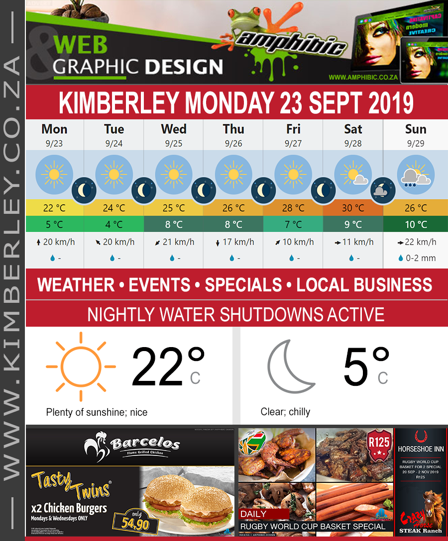Today in Kimberley South Africa - Weather News Events 2019/09/23
