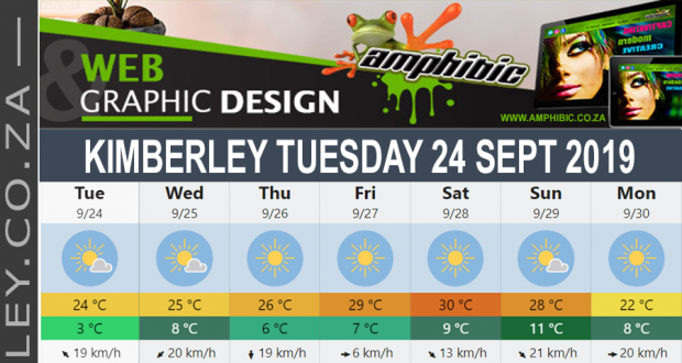 Today in Kimberley South Africa - Weather News Events 2019/09/24